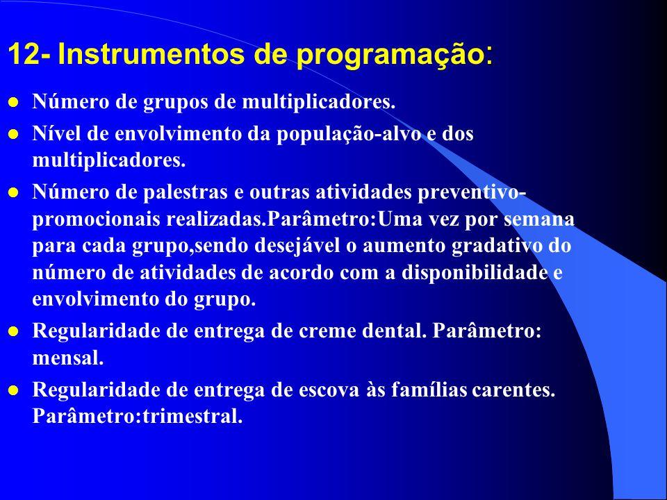l Equipe de odontologia do PSC: Fará o treinamento e reciclagem dos multiplicadores. l Multiplicadores: Farão as atividades preventivo- promocionais.