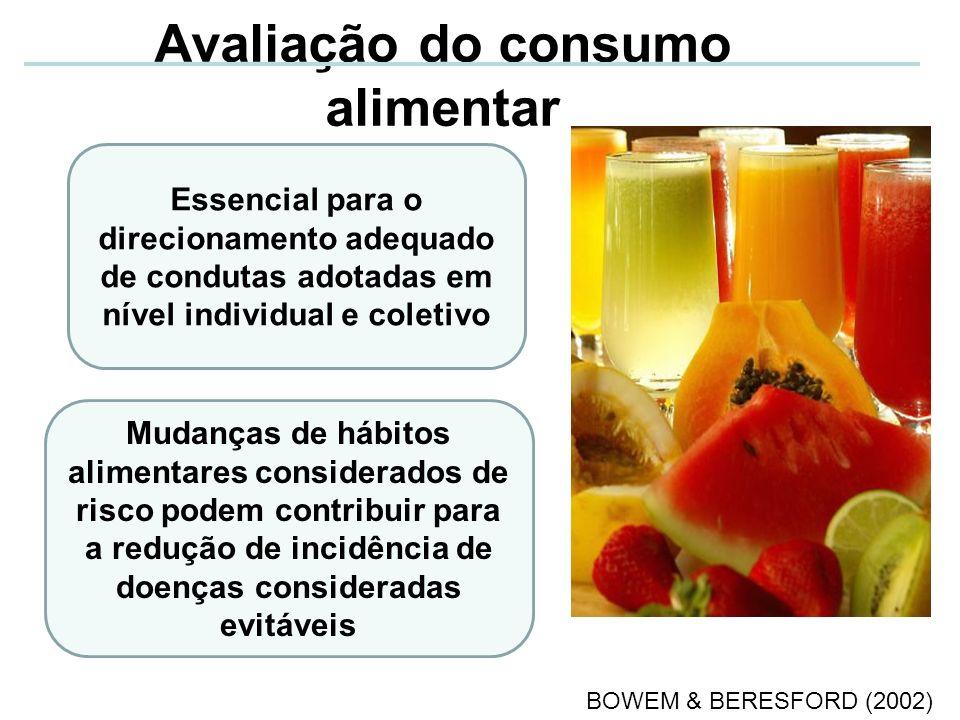 Avaliação do consumo alimentar Essencial para o direcionamento adequado de condutas adotadas em nível individual e coletivo Mudanças de hábitos alimen