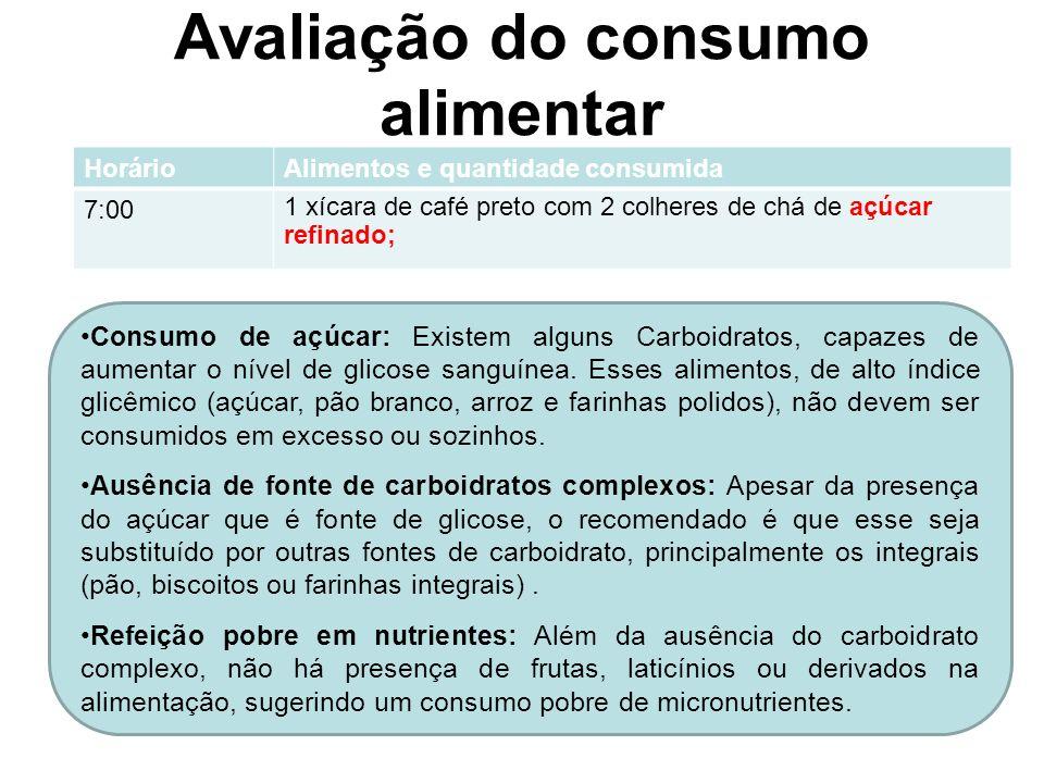 Avaliação do consumo alimentar HorárioAlimentos e quantidade consumida 7:00 1 xícara de café preto com 2 colheres de chá de açúcar refinado; Consumo d