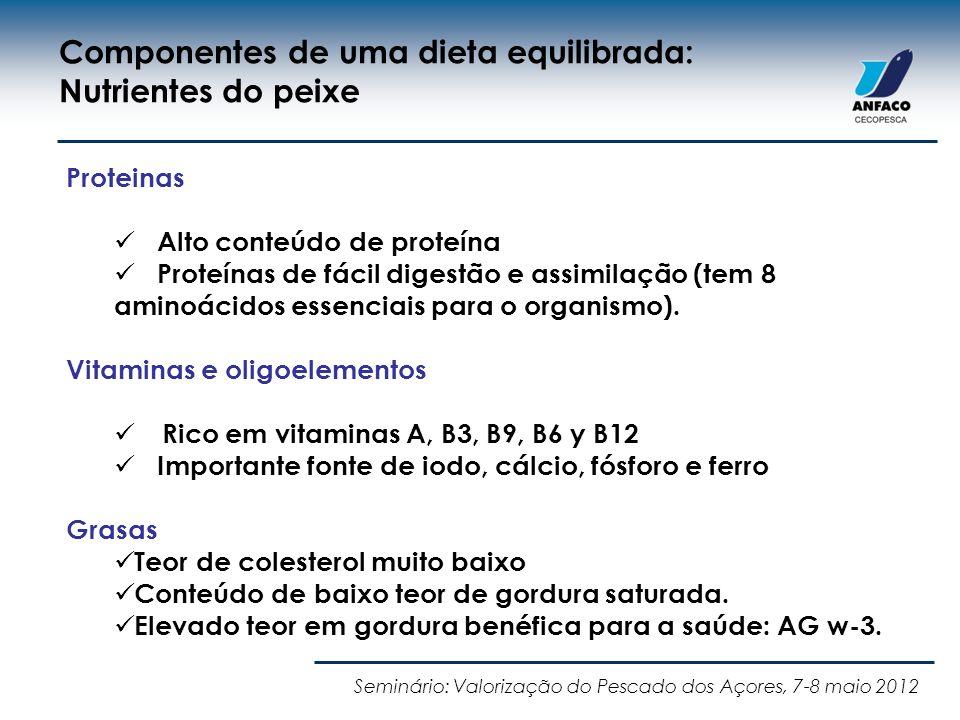 Proteinas Alto conteúdo de proteína Proteínas de fácil digestão e assimilação (tem 8 aminoácidos essenciais para o organismo). Vitaminas e oligoelemen