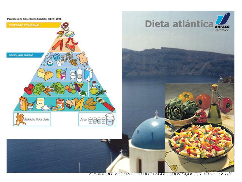 Dieta atlántica Seminário: Valorização do Pescado dos Açores, 7-8 maio 2012