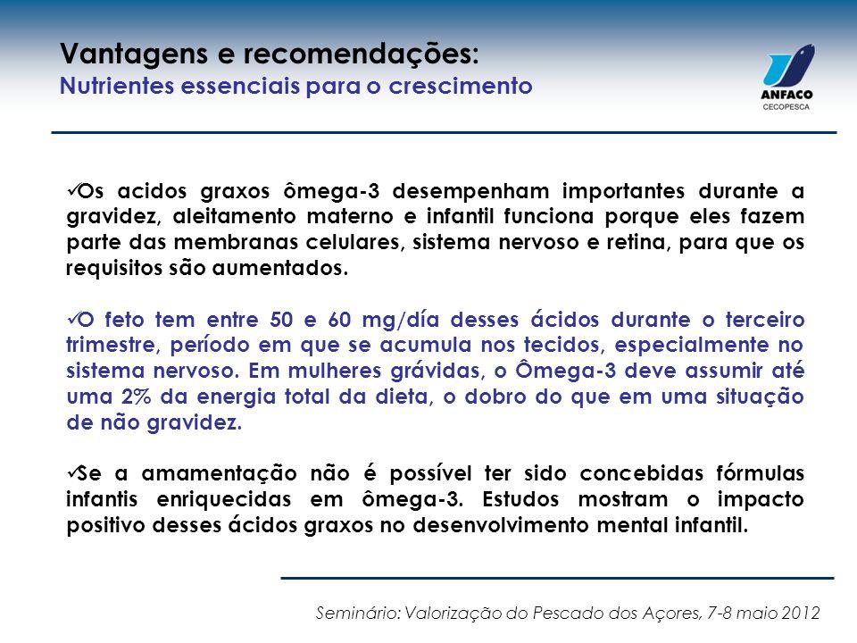 Os acidos graxos ômega-3 desempenham importantes durante a gravidez, aleitamento materno e infantil funciona porque eles fazem parte das membranas cel