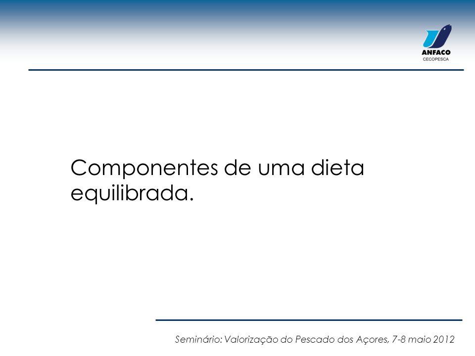Componentes de uma dieta equilibrada Alimentação equilibradaAlimentação equilibrada Carboidratos50-60% Carboidratos50-60% Proteina 15% Proteina 15% Gordura 25-30% Gordura 25-30% Atividade física diáriaAtividade física diária HÁBITOS DE VIDA SAUDÁVEIS Seminário: Valorização do Pescado dos Açores, 7-8 maio 2012