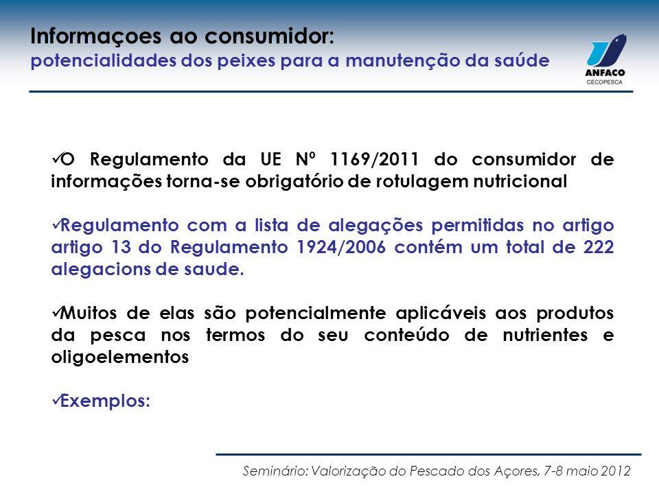 O Regulamento da UE Nº 1169/2011 do consumidor de informações torna-se obrigatório de rotulagem nutricional Regulamento com a lista de alegações permi