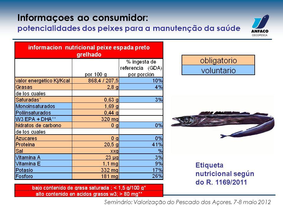 Etiqueta nutricional según do R. 1169/2011 Seminário: Valorização do Pescado dos Açores, 7-8 maio 2012 Informaçoes ao consumidor: potencialidades dos