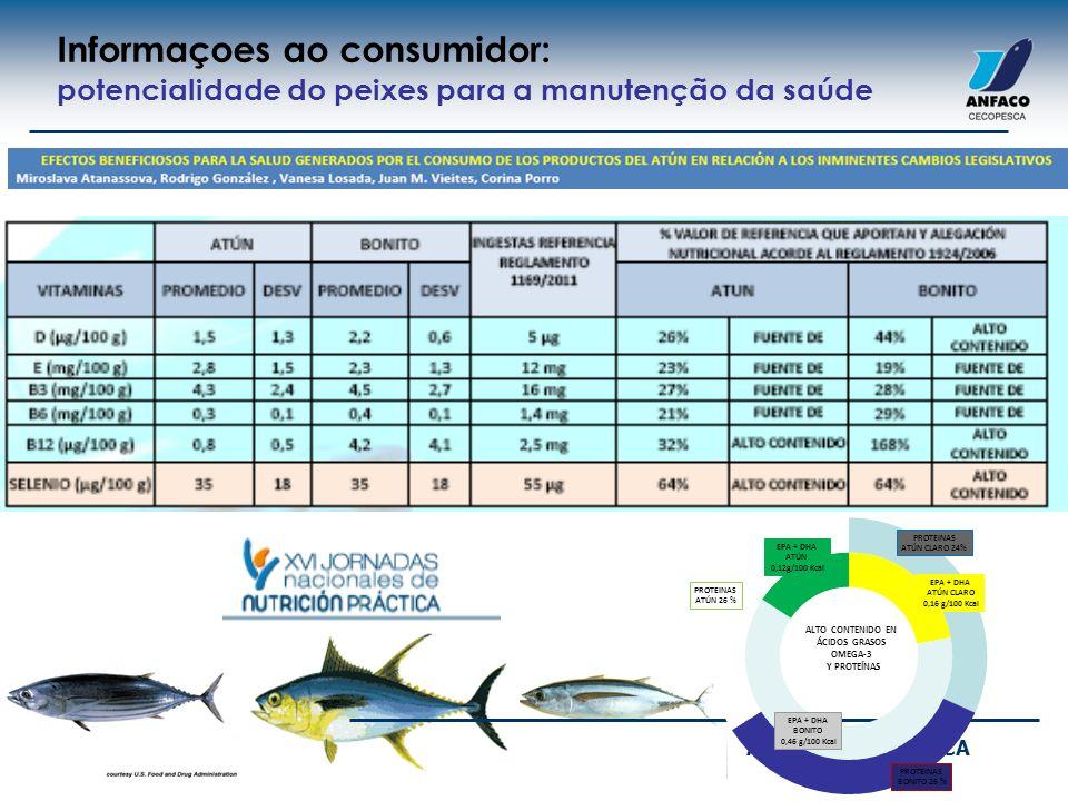 ANFACO-CECOPESCA Informaçoes ao consumidor: potencialidade do peixes para a manutenção da saúde