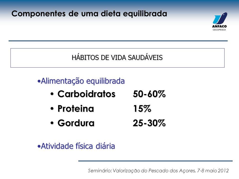Componentes de uma dieta equilibrada Alimentação equilibradaAlimentação equilibrada Carboidratos50-60% Carboidratos50-60% Proteina 15% Proteina 15% Go