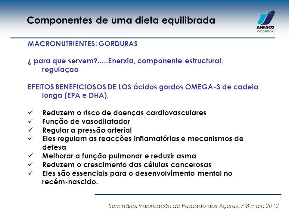 MACRONUTRIENTES: GORDURAS ¿ para que servem?.....Enerxia, componente estructural, regulaçao EFEITOS BENEFICIOSOS DE LOS ácidos gordos OMEGA-3 de cadei