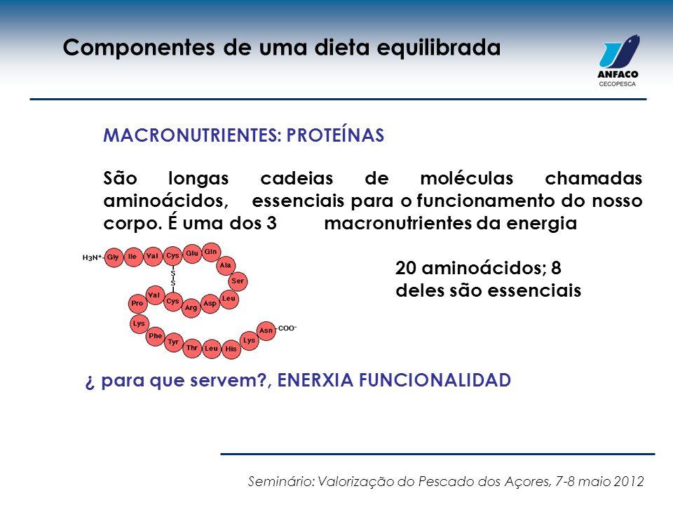MACRONUTRIENTES: PROTEÍNAS São longas cadeias de moléculas chamadas aminoácidos, essenciais para o funcionamento do nosso corpo. É uma dos 3 macronutr