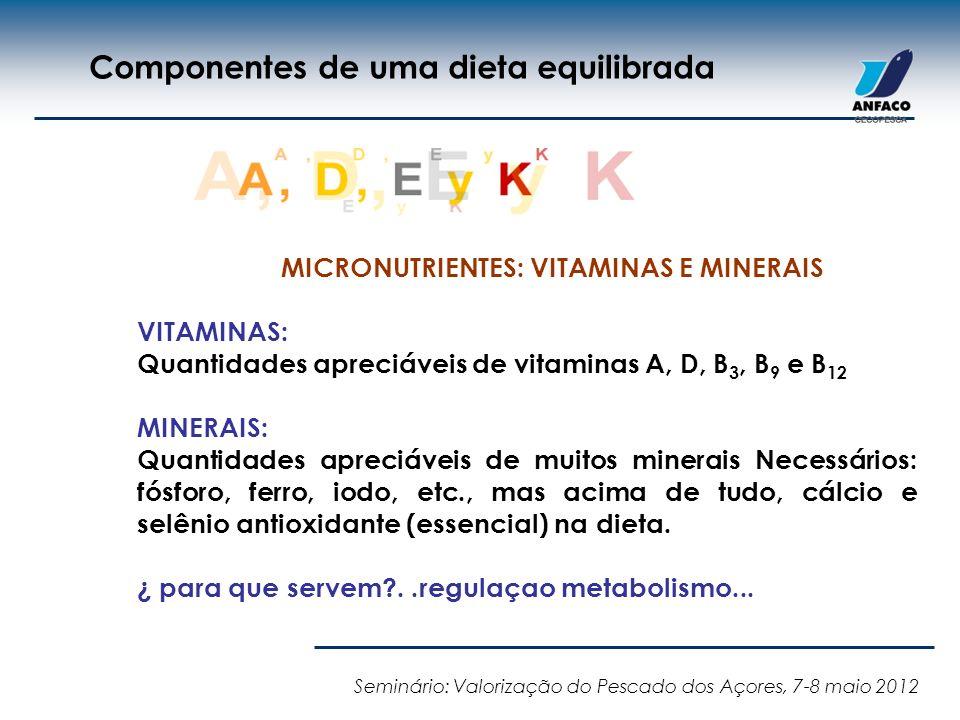 MICRONUTRIENTES: VITAMINAS E MINERAIS VITAMINAS: Quantidades apreciáveis de vitaminas A, D, B 3, B 9 e B 12 MINERAIS: Quantidades apreciáveis de muito