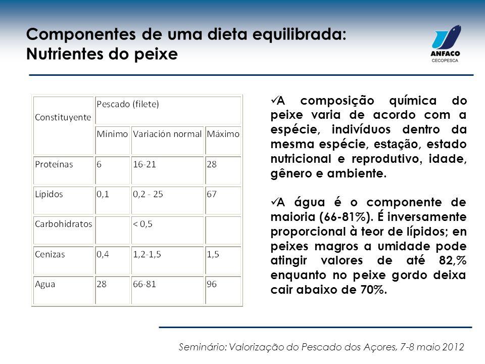 Seminário: Valorização do Pescado dos Açores, 7-8 maio 2012 Informaçoes ao consumidor: potencialidades dos peixes para a manutenção da saúde