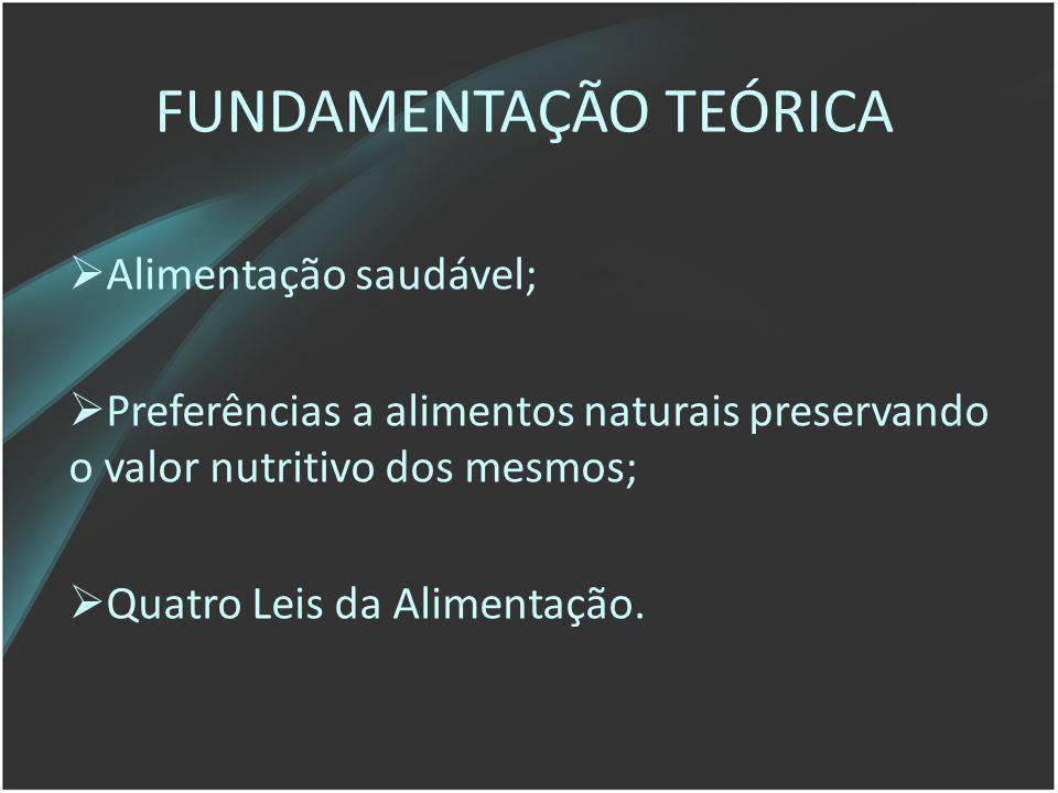 FUNDAMENTAÇÃO TEÓRICA Alimentação saudável; Preferências a alimentos naturais preservando o valor nutritivo dos mesmos; Quatro Leis da Alimentação.