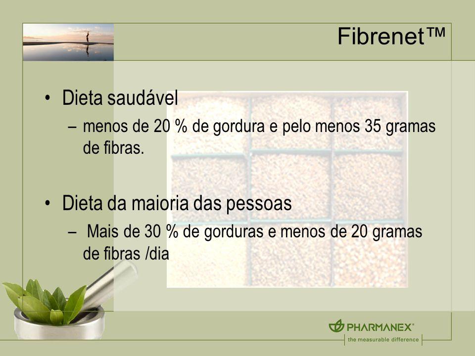 Dieta saudável –menos de 20 % de gordura e pelo menos 35 gramas de fibras.
