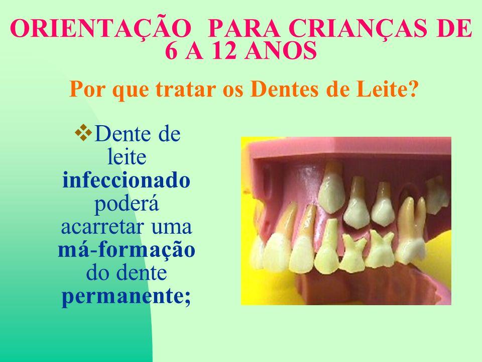 ORIENTAÇÃO PARA CRIANÇAS DE 6 A 12 ANOS Por que tratar os Dentes de Leite.