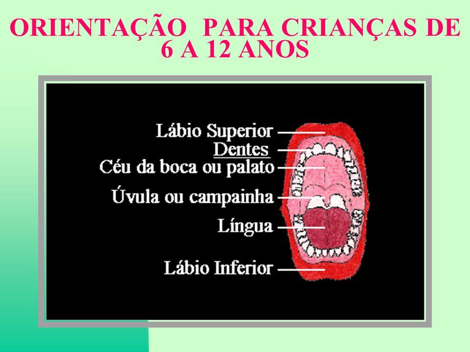 Existe um amigo(a) que ajuda a ter os dentes fortes e bonitos: O(A) DENTISTA!!.