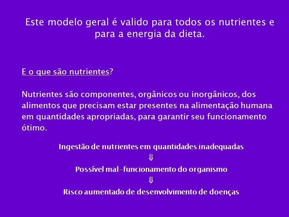 Este modelo geral é valido para todos os nutrientes e para a energia da dieta. E o que são nutrientes? Nutrientes são componentes, orgânicos ou inorgâ