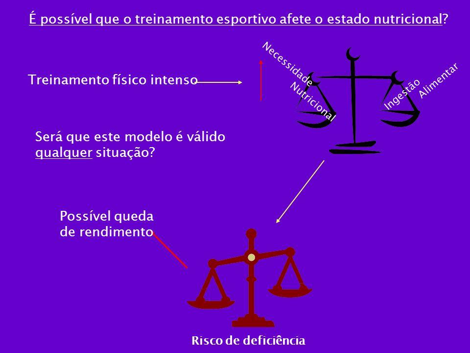 Ingestão Alimentar Necessidade Nutricional Risco de deficiência Treinamento físico intenso Possível queda de rendimento Será que este modelo é válido