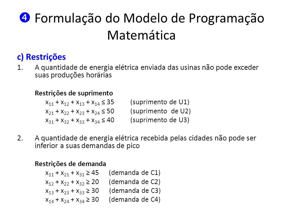 Formulação do Modelo de Programação Matemática c) Restrições 1.A quantidade de energia elétrica enviada das usinas não pode exceder suas produções hor