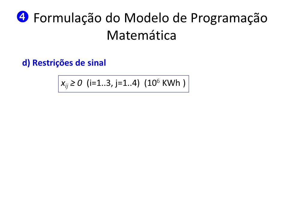 Formulação do Modelo de Programação Matemática x ij 0 (i=1..3, j=1..4) (10 6 KWh ) d) Restrições de sinal