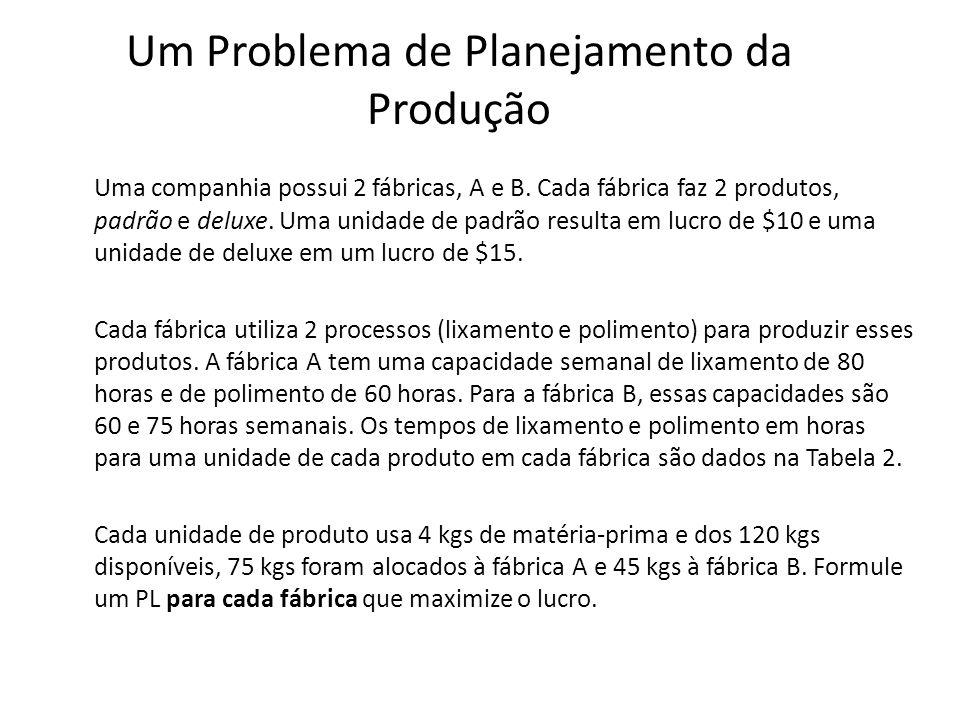 Um Problema de Planejamento da Produção Uma companhia possui 2 fábricas, A e B. Cada fábrica faz 2 produtos, padrão e deluxe. Uma unidade de padrão re
