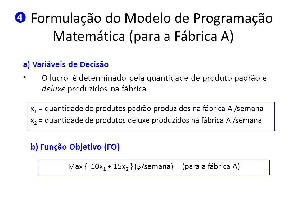 Formulação do Modelo de Programação Matemática (para a Fábrica A) a) Variáveis de Decisão O lucro é determinado pela quantidade de produto padrão e de