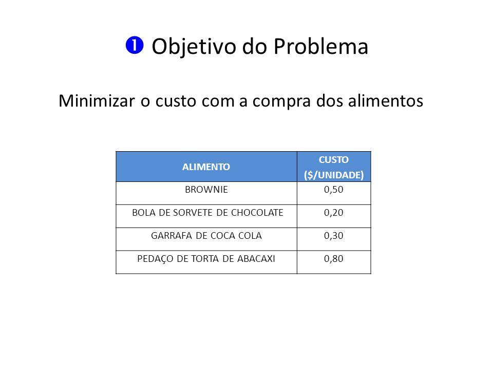 Objetivo do Problema Minimizar o custo com a compra dos alimentos ALIMENTO CUSTO ($/UNIDADE) BROWNIE0,50 BOLA DE SORVETE DE CHOCOLATE0,20 GARRAFA DE C