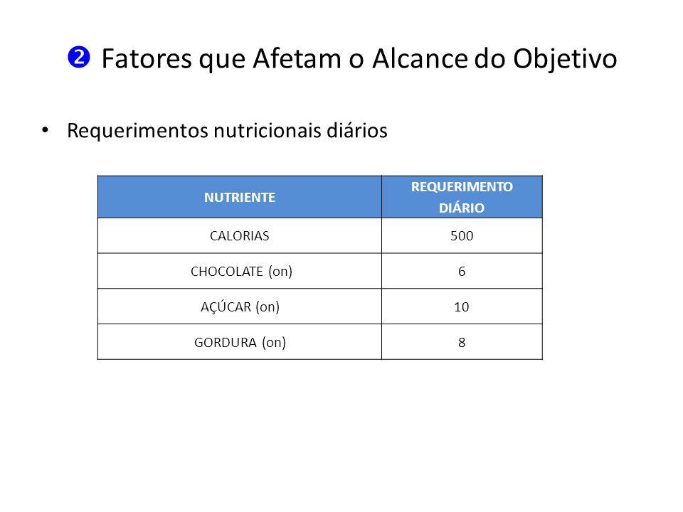 Fatores que Afetam o Alcance do Objetivo Requerimentos nutricionais diários NUTRIENTE REQUERIMENTO DIÁRIO CALORIAS500 CHOCOLATE (on)6 AÇÚCAR (on)10 GO