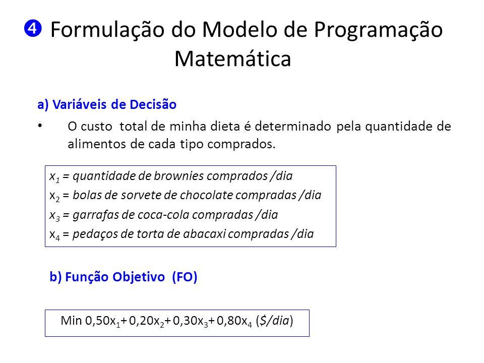 Formulação do Modelo de Programação Matemática a) Variáveis de Decisão O custo total de minha dieta é determinado pela quantidade de alimentos de cada