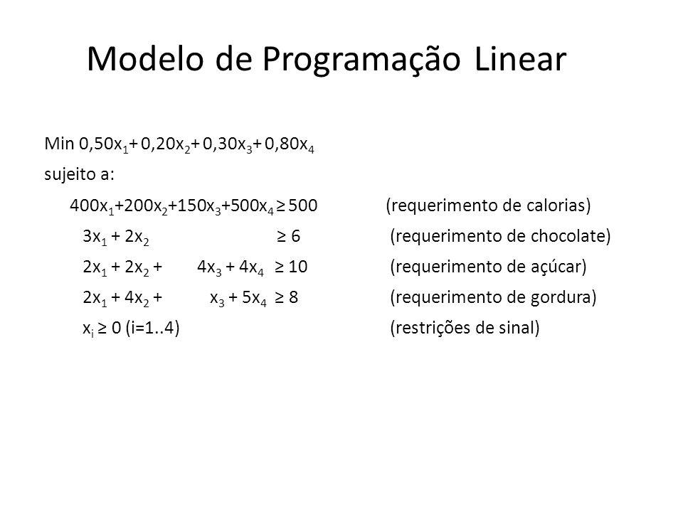 Modelo de Programação Linear Min 0,50x 1 + 0,20x 2 + 0,30x 3 + 0,80x 4 sujeito a: 400x 1 +200x 2 +150x 3 +500x 4 500(requerimento de calorias) 3x 1 +