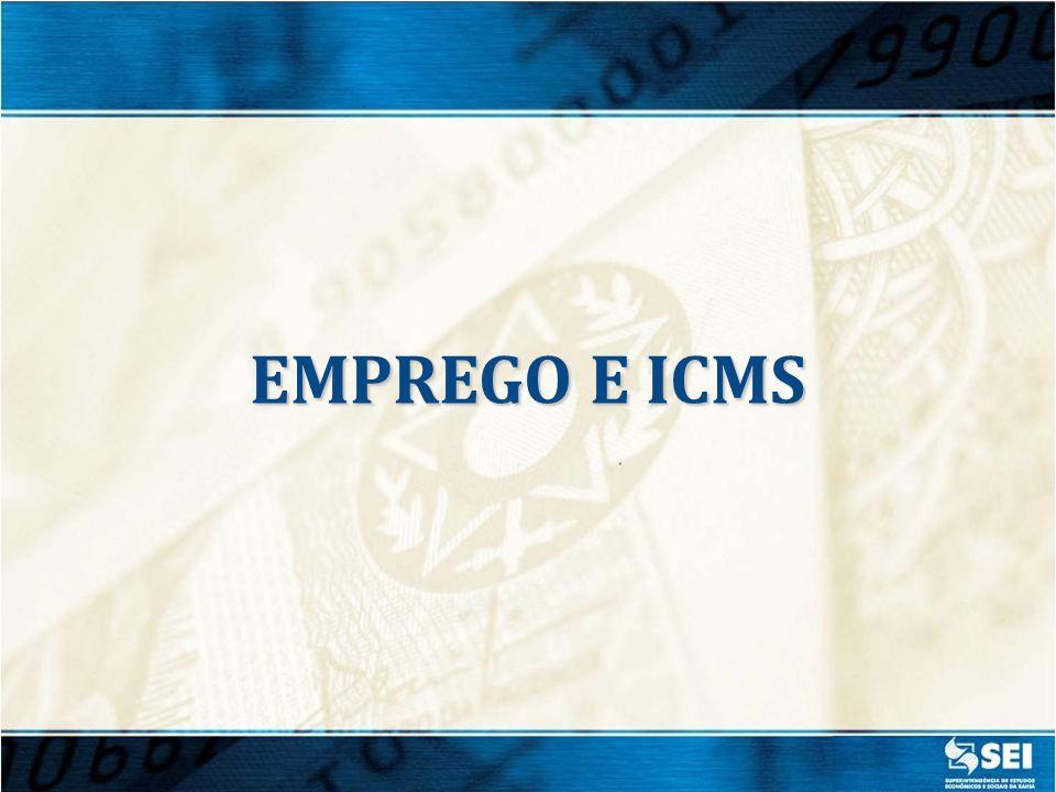PIB TRIMESTRAL, ICMS E PIB TRIBUTADO BAHIA, 2012 ICMS Arrecadação no valor acima de R$ 3 bilhões no período jan./ mar.