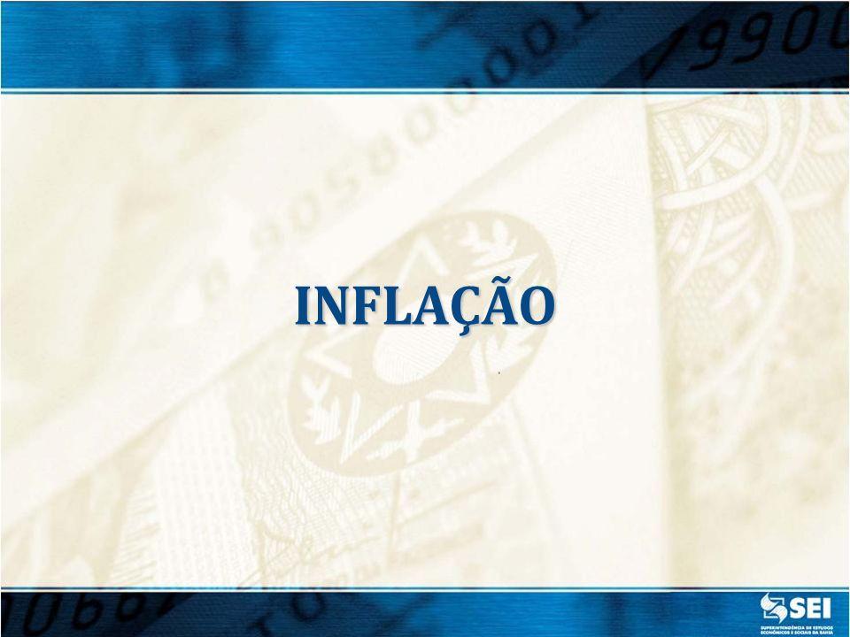 Fonte: IBGE / SEI INFLAÇÃO ACUMULADA NO PERÍODO JAN. MAR. / 2012