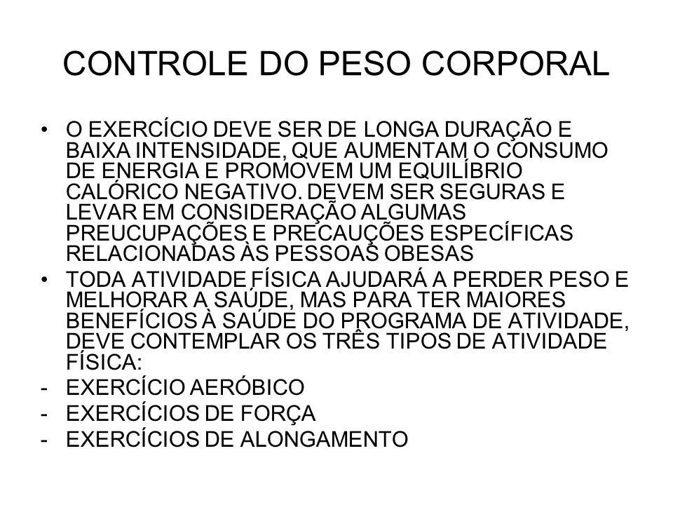 CONTROLE DO PESO CORPORAL O EXERCÍCIO DEVE SER DE LONGA DURAÇÃO E BAIXA INTENSIDADE, QUE AUMENTAM O CONSUMO DE ENERGIA E PROMOVEM UM EQUILÍBRIO CALÓRICO NEGATIVO.