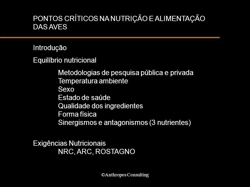 ©Anthropos Consulting PONTOS CRÍTICOS NA NUTRIÇÃO E ALIMENTAÇÃO DAS AVES Introdução Equilíbrio nutricional Metodologias de pesquisa pública e privada Temperatura ambiente Sexo Estado de saúde Qualidade dos ingredientes Forma física Sinergismos e antagonismos (3 nutrientes) Exigências Nutricionais NRC, ARC, ROSTAGNO