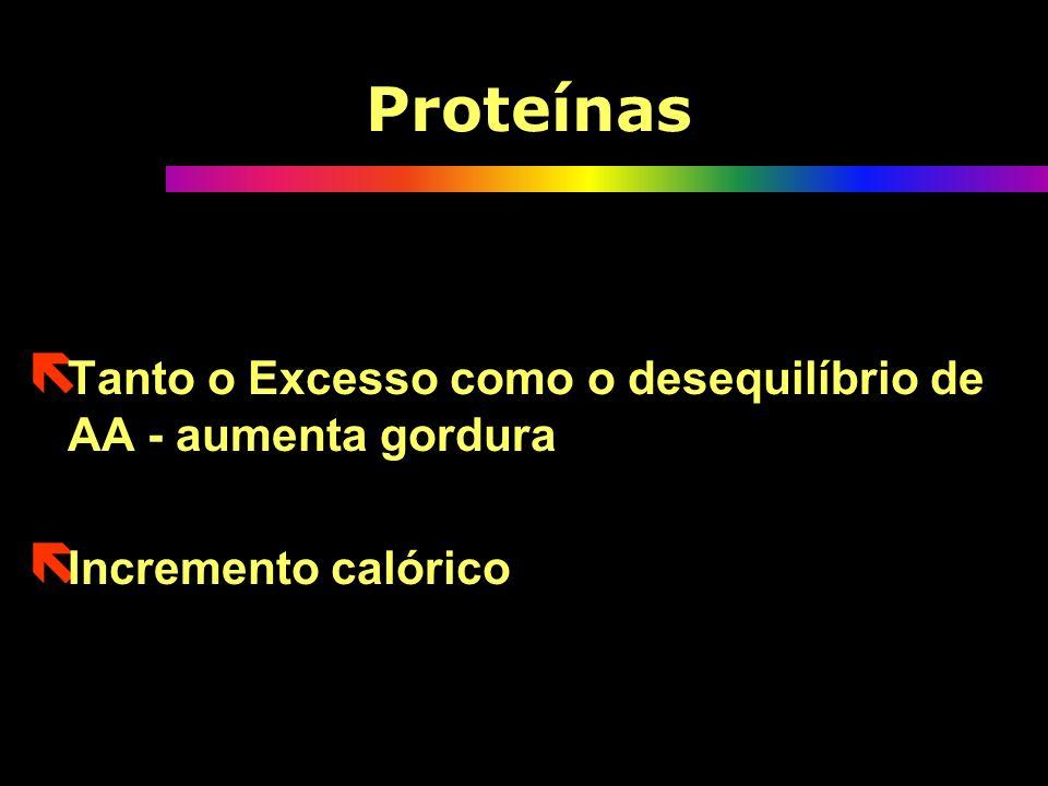 Proteínas ë Tanto o Excesso como o desequilíbrio de AA - aumenta gordura ë Incremento calórico ë Tanto o Excesso como o desequilíbrio de AA - aumenta gordura ë Incremento calórico