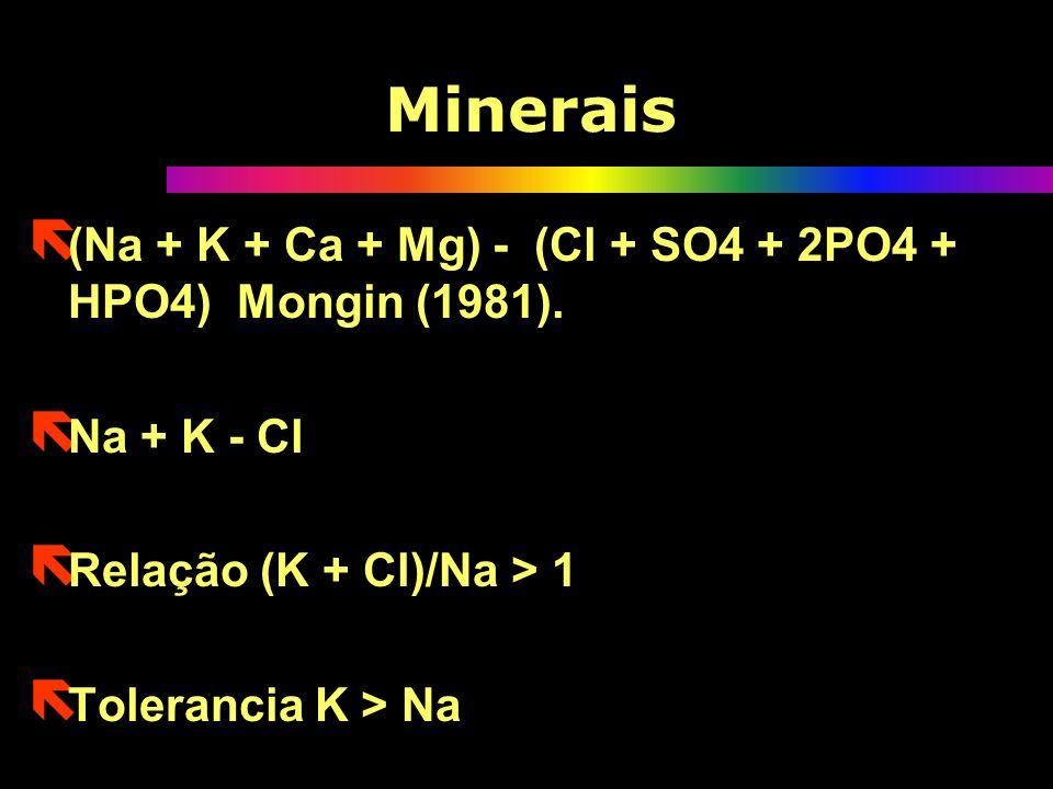 Minerais ë (Na + K + Ca + Mg) - (Cl + SO4 + 2PO4 + HPO4) Mongin (1981). ë Na + K - Cl ë Relação (K + Cl)/Na > 1 ë Tolerancia K > Na ë (Na + K + Ca + M