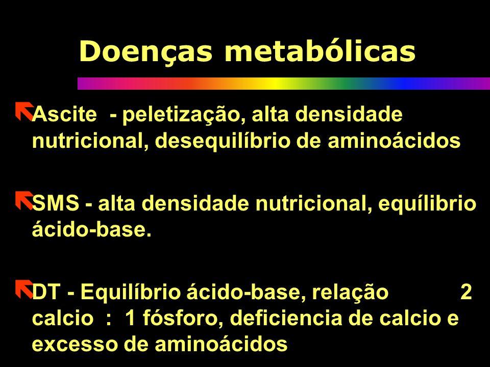Doenças metabólicas ë Ascite - peletização, alta densidade nutricional, desequilíbrio de aminoácidos ë SMS - alta densidade nutricional, equílibrio ácido-base.