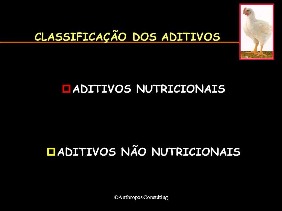 ©Anthropos Consulting CLASSIFICAÇÃO DOS ADITIVOS pADITIVOS NUTRICIONAIS pADITIVOS NÃO NUTRICIONAIS