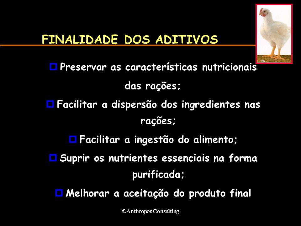 ©Anthropos Consulting FINALIDADE DOS ADITIVOS pPreservar as características nutricionais das rações; pFacilitar a dispersão dos ingredientes nas rações; pFacilitar a ingestão do alimento; pSuprir os nutrientes essenciais na forma purificada; pMelhorar a aceitação do produto final