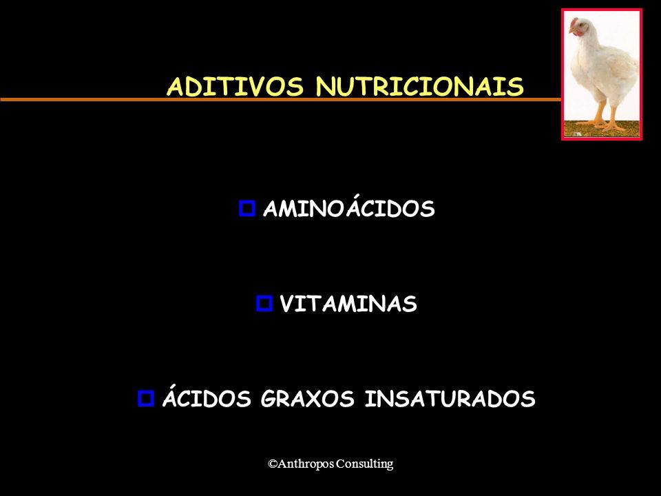©Anthropos Consulting ADITIVOS NUTRICIONAIS pAMINOÁCIDOS pVITAMINAS pÁCIDOS GRAXOS INSATURADOS