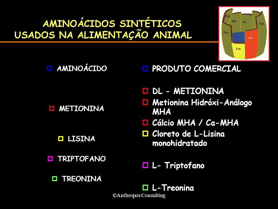 ©Anthropos Consulting AMINOÁCIDOS SINTÉTICOS USADOS NA ALIMENTAÇÃO ANIMAL pAMINOÁCIDO pMETIONINA pLISINA pTRIPTOFANO pTREONINA PRODUTO COMERCIAL pDL -