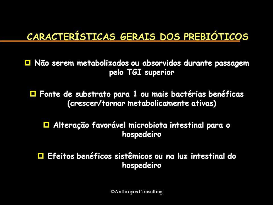 ©Anthropos Consulting CARACTERÍSTICAS GERAIS DOS PREBIÓTICOS pNão serem metabolizados ou absorvidos durante passagem pelo TGI superior pFonte de substrato para 1 ou mais bactérias benéficas (crescer/tornar metabolicamente ativas) pAlteração favorável microbiota intestinal para o hospedeiro pEfeitos benéficos sistêmicos ou na luz intestinal do hospedeiro