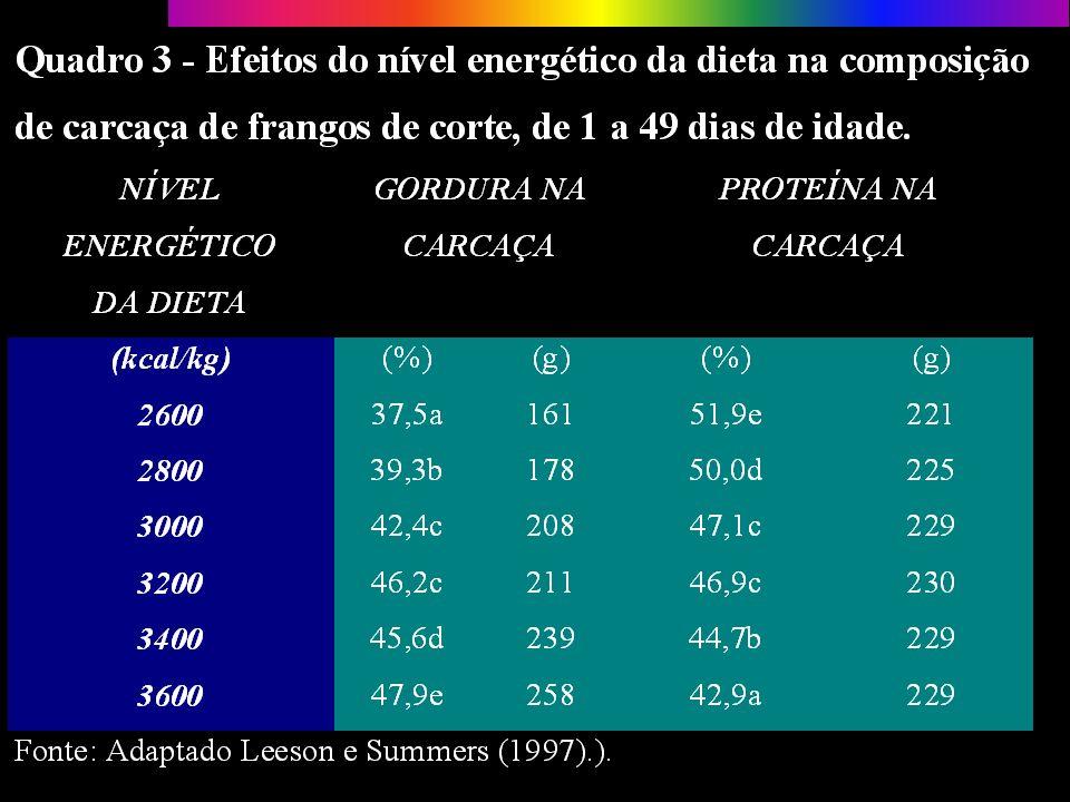 ©Anthropos Consulting ANTIBIÓTICOS p1949 (1o TRABALHO COM ANTIBIÓTICOS) (CLORTETRACICLINA) pPROBLEMAS COM RESISTÊNCIA BACTERIANA pMECANISMOS DE AÇÃO