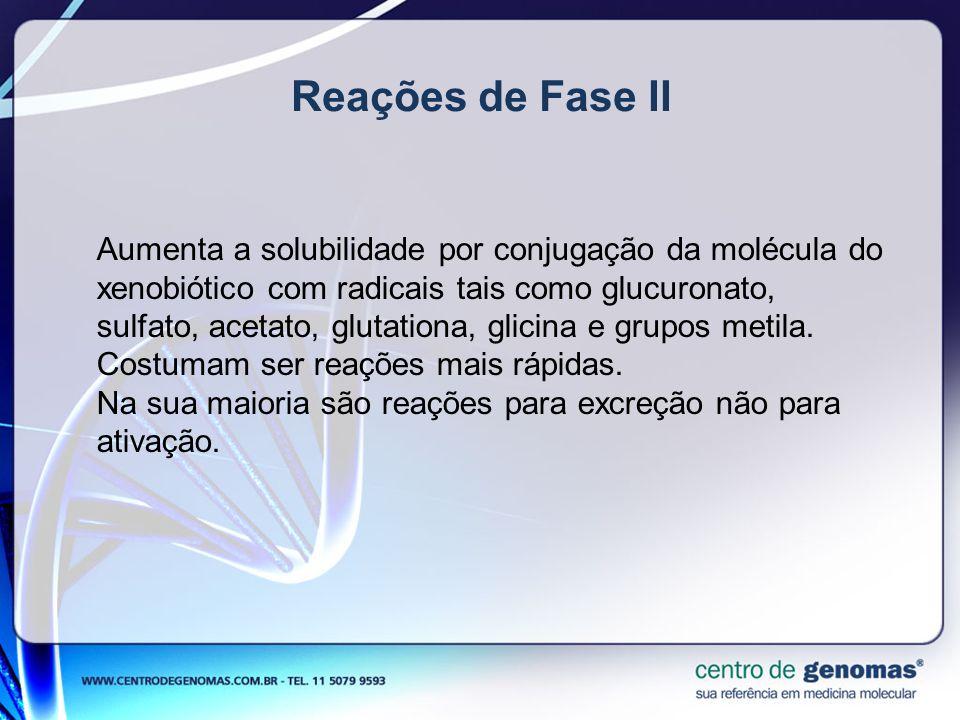 Reações de Fase II Aumenta a solubilidade por conjugação da molécula do xenobiótico com radicais tais como glucuronato, sulfato, acetato, glutationa,