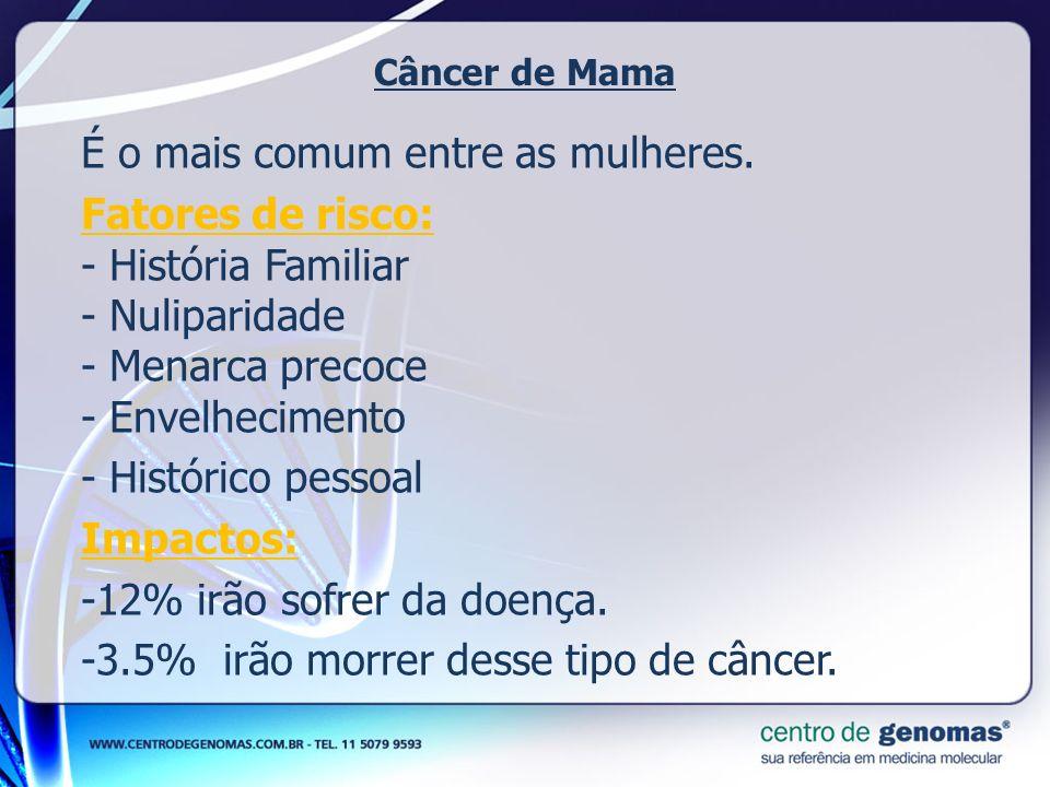 Câncer de Mama É o mais comum entre as mulheres. Fatores de risco: - História Familiar - Nuliparidade - Menarca precoce - Envelhecimento - Histórico p