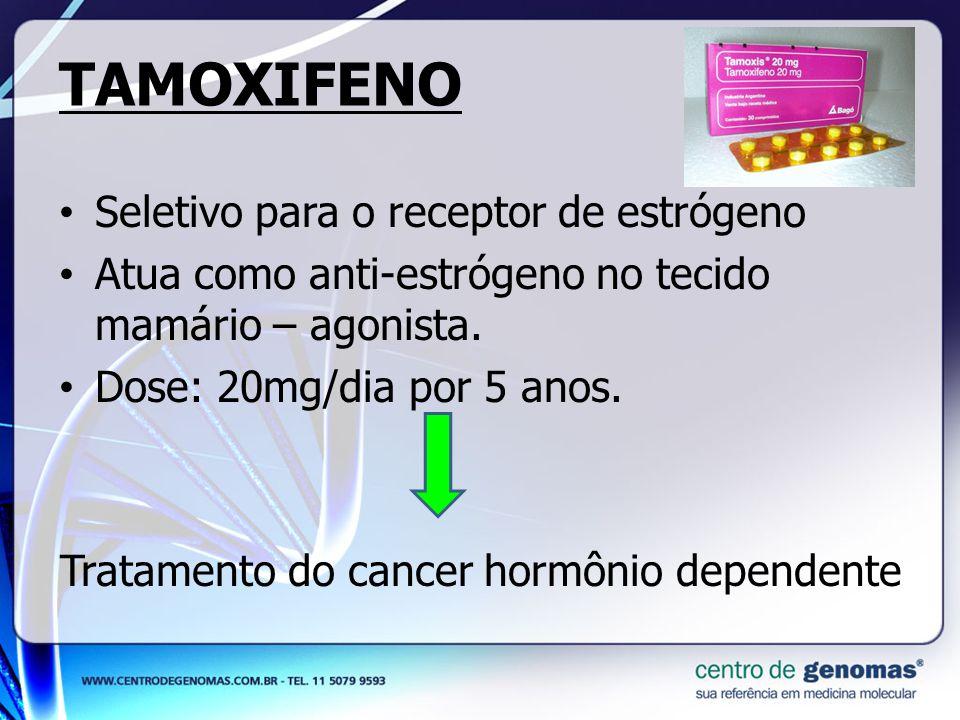 TAMOXIFENO Seletivo para o receptor de estrógeno Atua como anti-estrógeno no tecido mamário – agonista. Dose: 20mg/dia por 5 anos. Tratamento do cance