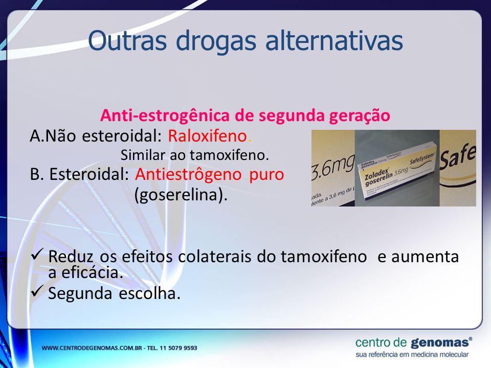 Outras drogas alternativas Anti-estrogênica de segunda geração A.Não esteroidal: Raloxifeno. Similar ao tamoxifeno. B. Esteroidal: Antiestrôgeno puro
