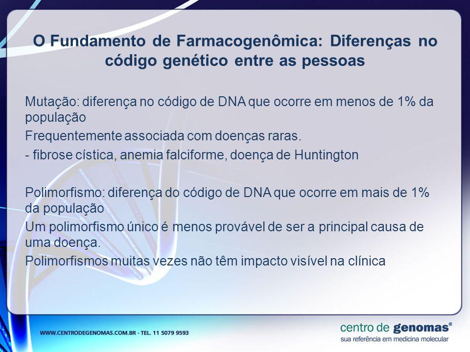 O Fundamento de Farmacogenômica: Diferenças no código genético entre as pessoas Mutação: diferença no código de DNA que ocorre em menos de 1% da popul