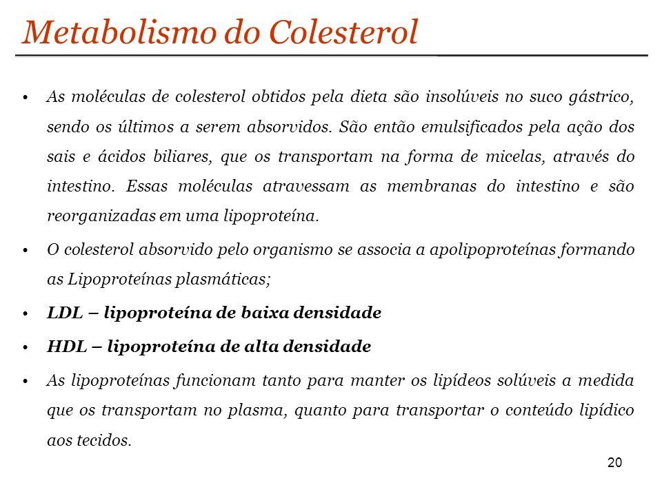 20 Metabolismo do Colesterol As moléculas de colesterol obtidos pela dieta são insolúveis no suco gástrico, sendo os últimos a serem absorvidos.