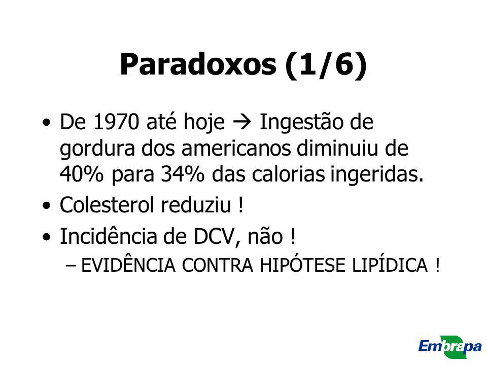 Paradoxos (1/6) De 1970 até hoje Ingestão de gordura dos americanos diminuiu de 40% para 34% das calorias ingeridas. Colesterol reduziu ! Incidência d