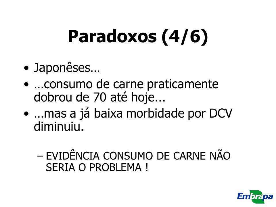 Paradoxos (4/6) Japonêses… …consumo de carne praticamente dobrou de 70 até hoje... …mas a já baixa morbidade por DCV diminuiu. –EVIDÊNCIA CONSUMO DE C